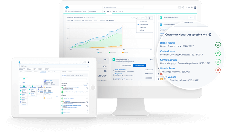 financial services cloud 資産管理ソフトウェアとその他 salesforce com