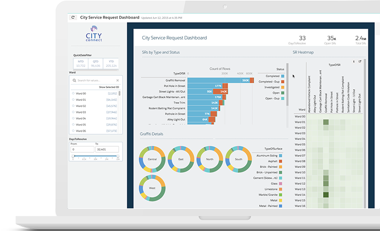 salesforce msa Improve Government Processes with Federal Agency Management Software ...