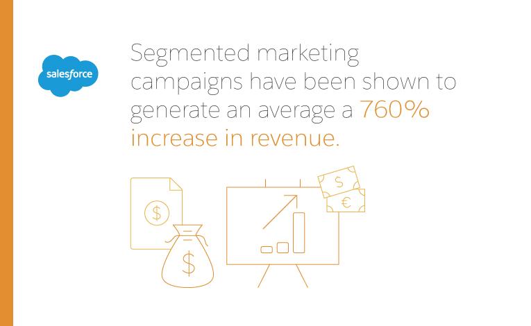 Customer Segmentation Strategy Tools Approach Salesforce