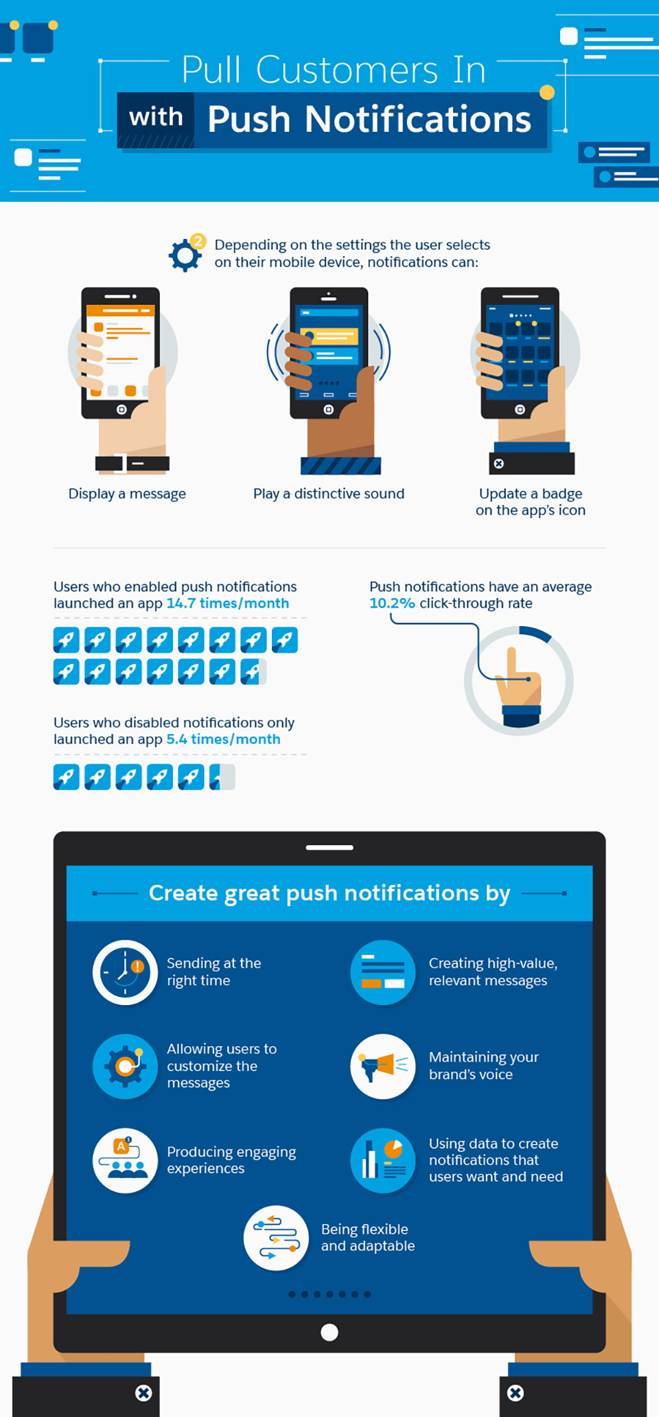 pull-customers-in-with-push-notifications-002.jpg