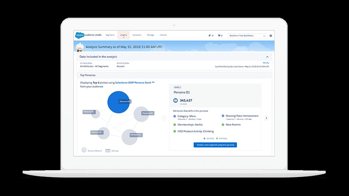 Data Management Platform (DMP) from Salesforce