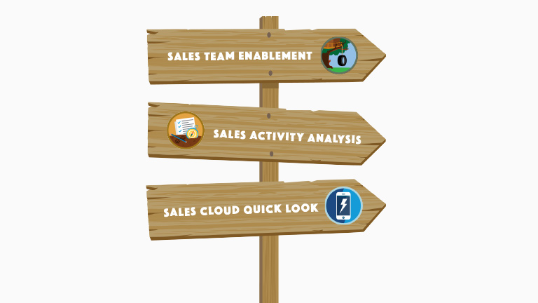 myTrailhead - Sales Team Enablement