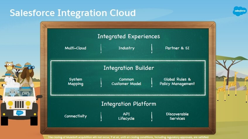 Salesforce Launches Integration Cloud And Empowers Trailblazers To