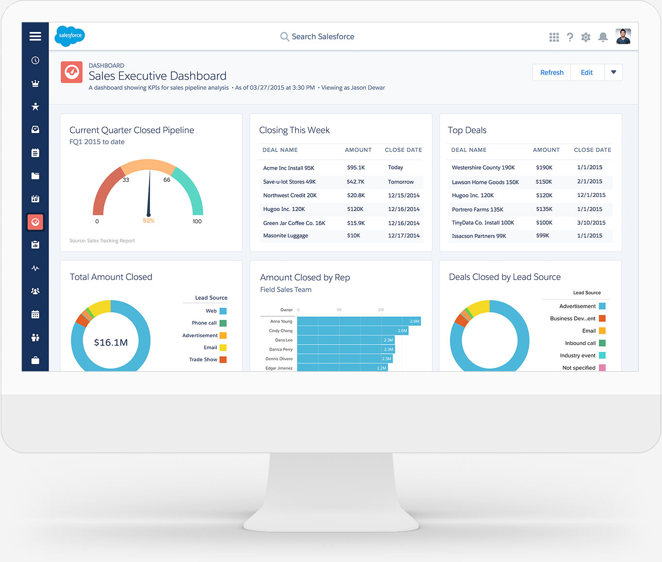 Cloud Crm Solutions To Grow Your Business Salesforce Uk