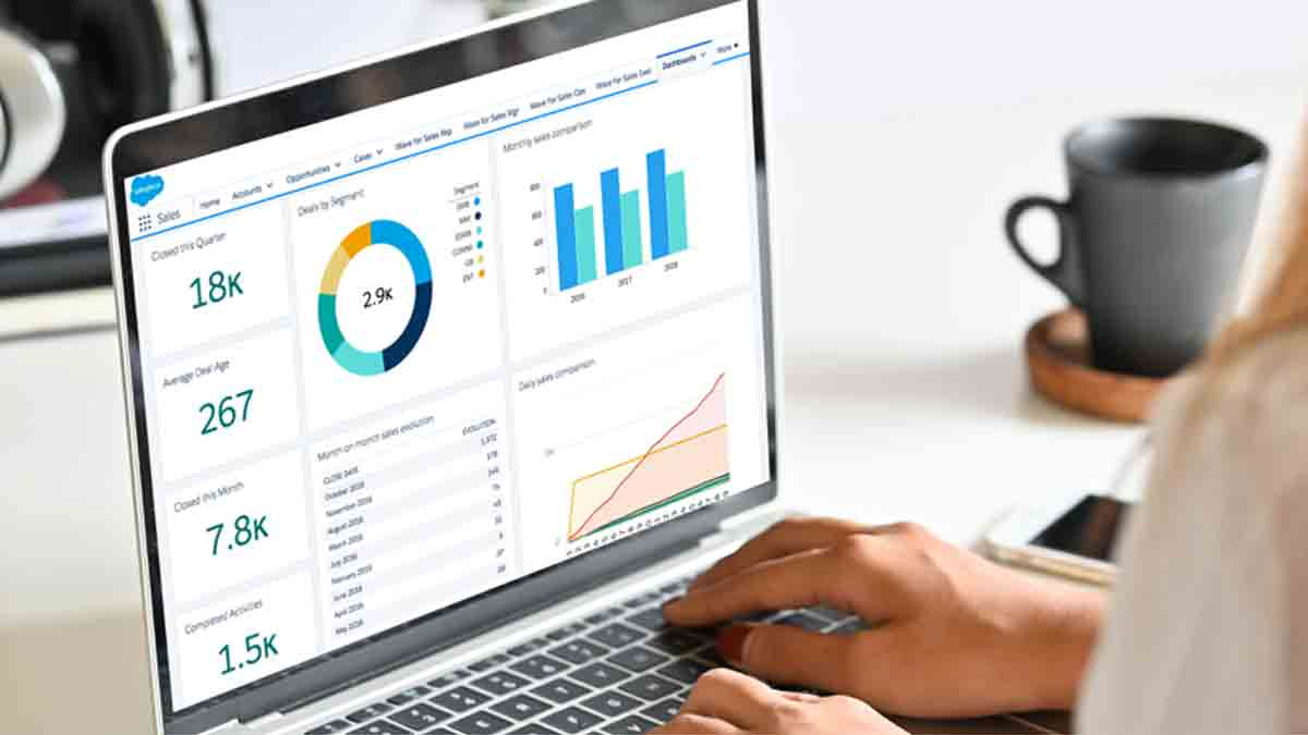 What Is Crm Salesforce