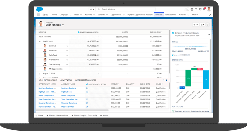 Screenshot of Predicting Sales with Collaborative Forecasts