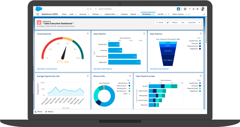 Reports and Dashboards Image