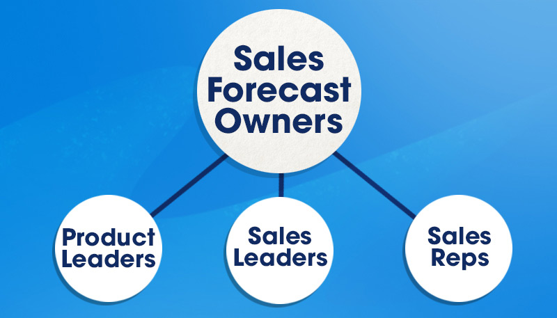 Sales Forecast Owners Image