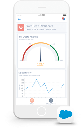 discover salesforce mobile close deals anywhere salesforce com rh salesforce com Salesforce Mobile for iPad Salesforce Mobile for iPad