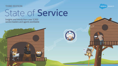 "Report Salesforce ""State of Service"""